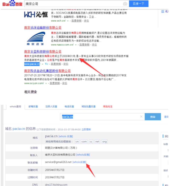 SEO域名:老域名挖掘的方法